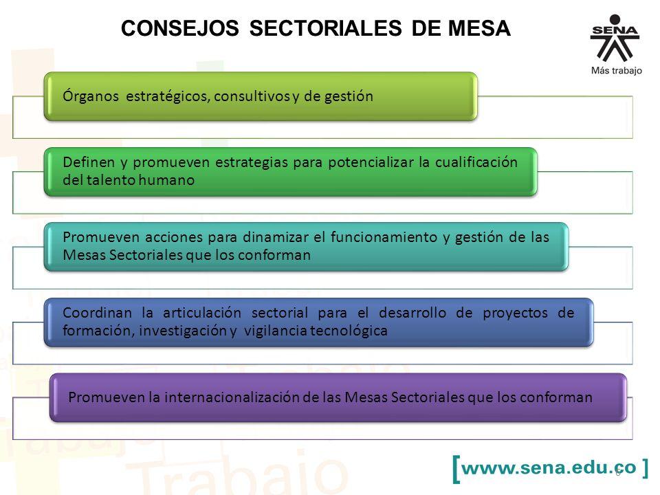 CONSEJOS SECTORIALES DE MESA 6