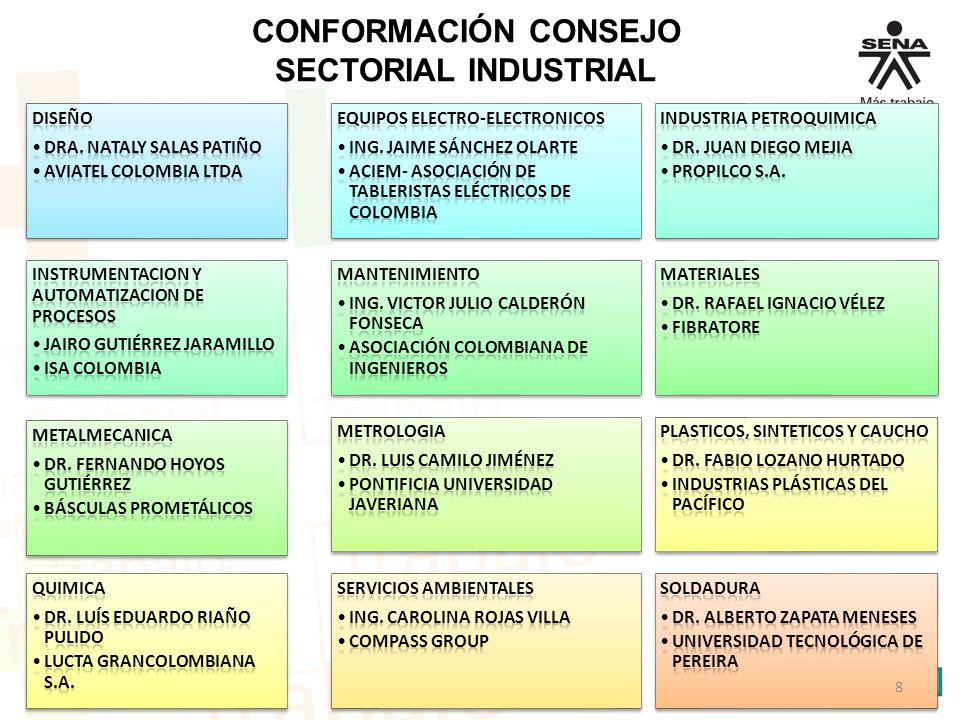 CONFORMACIÓN CONSEJO SECTORIAL INDUSTRIAL 8