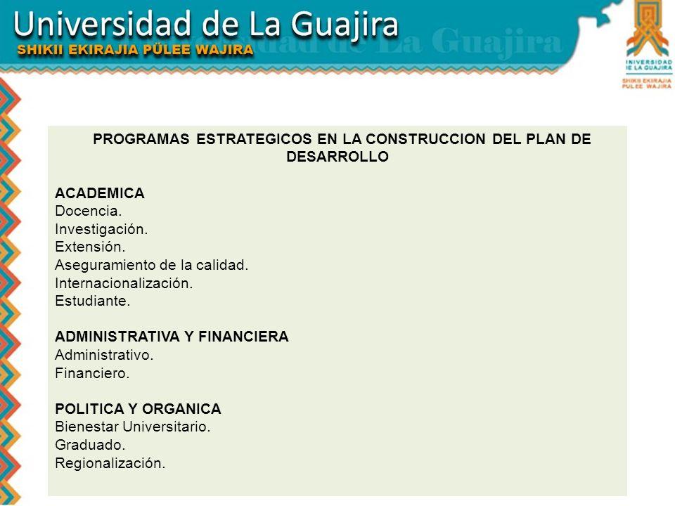 PROGRAMAS ESTRATEGICOS EN LA CONSTRUCCION DEL PLAN DE DESARROLLO ACADEMICA Docencia. Investigación. Extensión. Aseguramiento de la calidad. Internacio