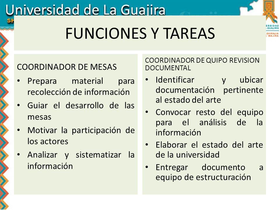 FUNCIONES Y TAREAS COORDINADOR DE MESAS Prepara material para recolección de información Guiar el desarrollo de las mesas Motivar la participación de