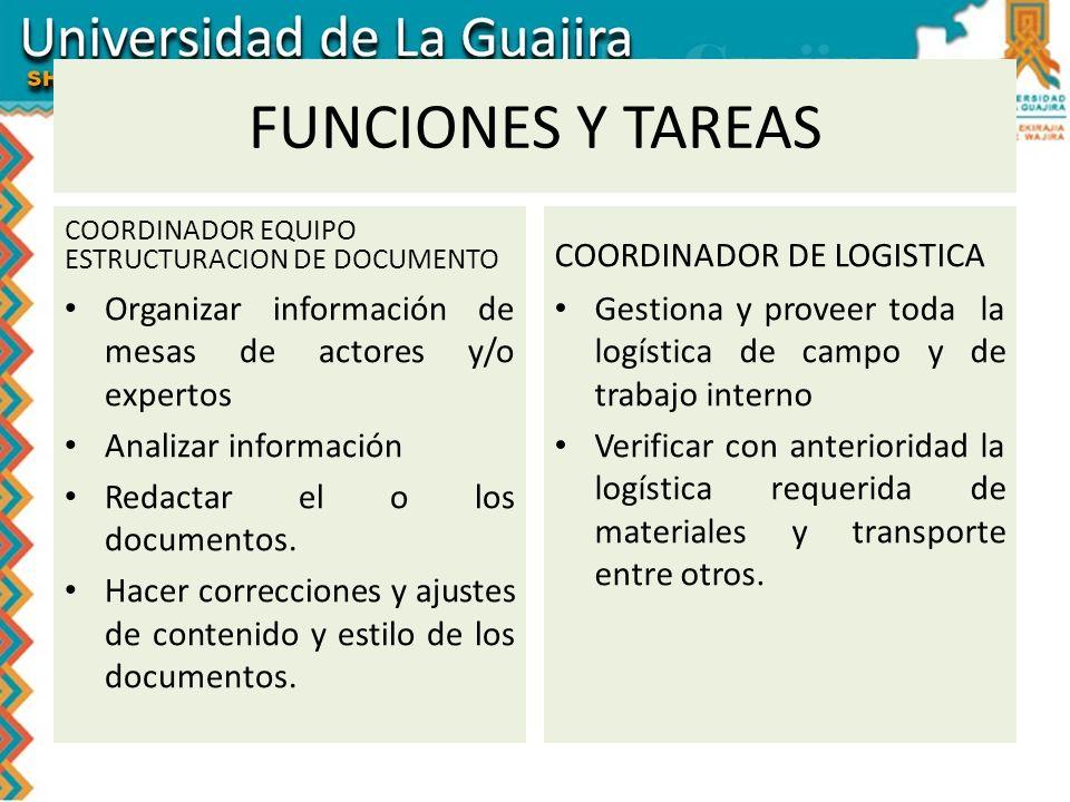 FUNCIONES Y TAREAS COORDINADOR EQUIPO ESTRUCTURACION DE DOCUMENTO Organizar información de mesas de actores y/o expertos Analizar información Redactar