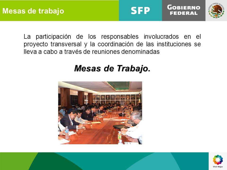 Mesas de trabajo La participación de los responsables involucrados en el proyecto transversal y la coordinación de las instituciones se lleva a cabo a