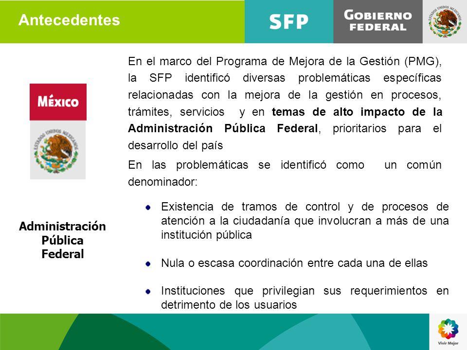Antecedentes En el marco del Programa de Mejora de la Gestión (PMG), la SFP identificó diversas problemáticas específicas relacionadas con la mejora d