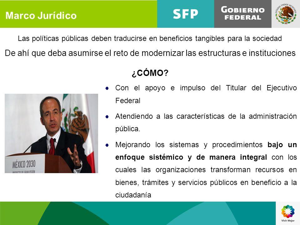 La institución que coordina registra la información y el plan de trabajo del proyecto interinstitucional en el SAPMG.