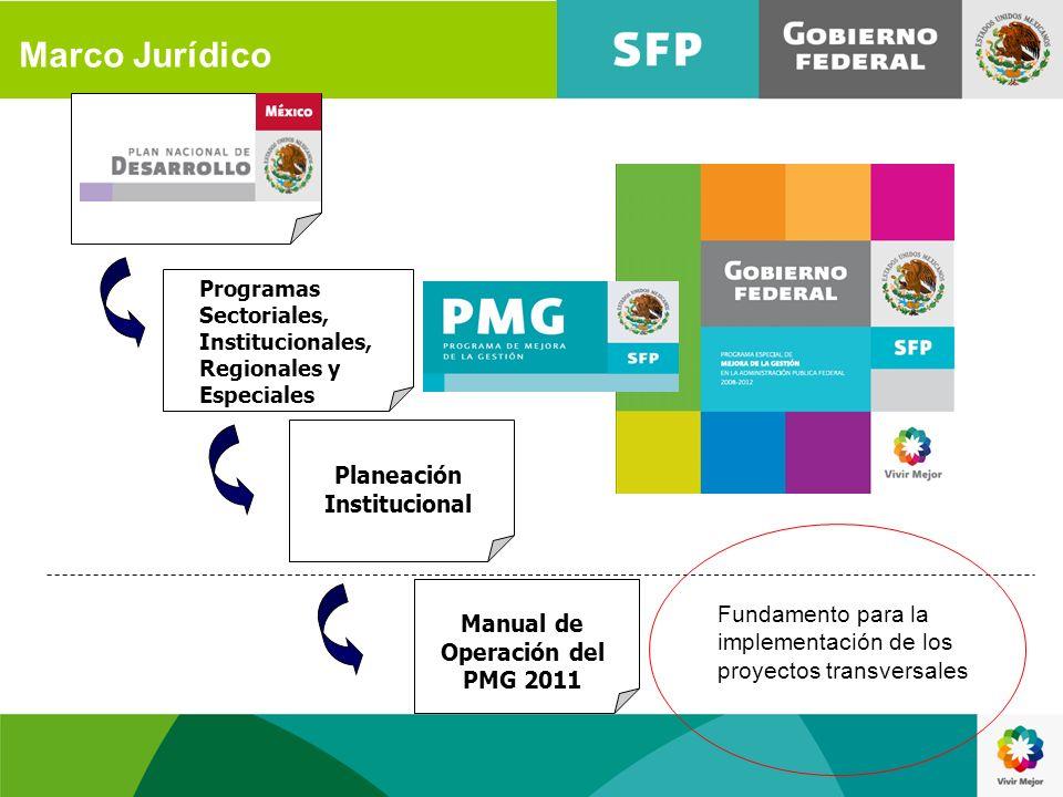 Programas Sectoriales, Institucionales, Regionales y Especiales Planeación Institucional Manual de Operación del PMG 2011 Fundamento para la implement