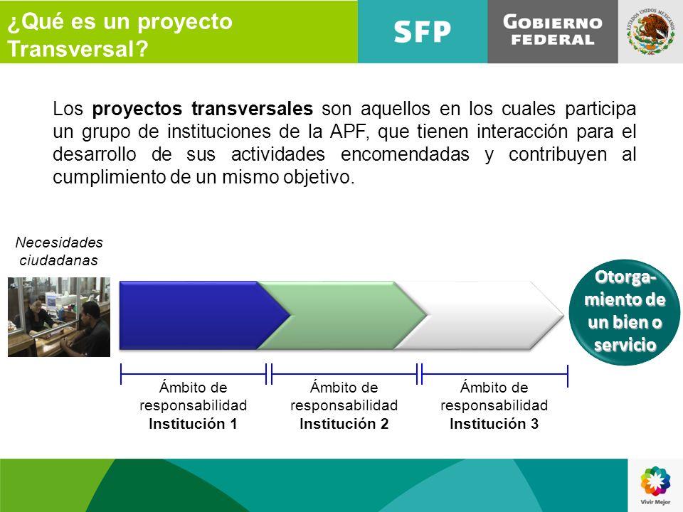 ¿Qué es un proyecto Transversal? Los proyectos transversales son aquellos en los cuales participa un grupo de instituciones de la APF, que tienen inte