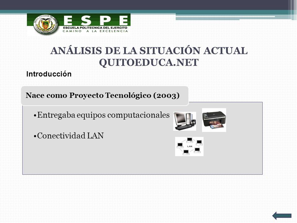 ANÁLISIS DE LA SITUACIÓN ACTUAL QUITOEDUCA.NET Entregaba equipos computacionales Conectividad LAN Nace como Proyecto Tecnológico (2003) Introducción
