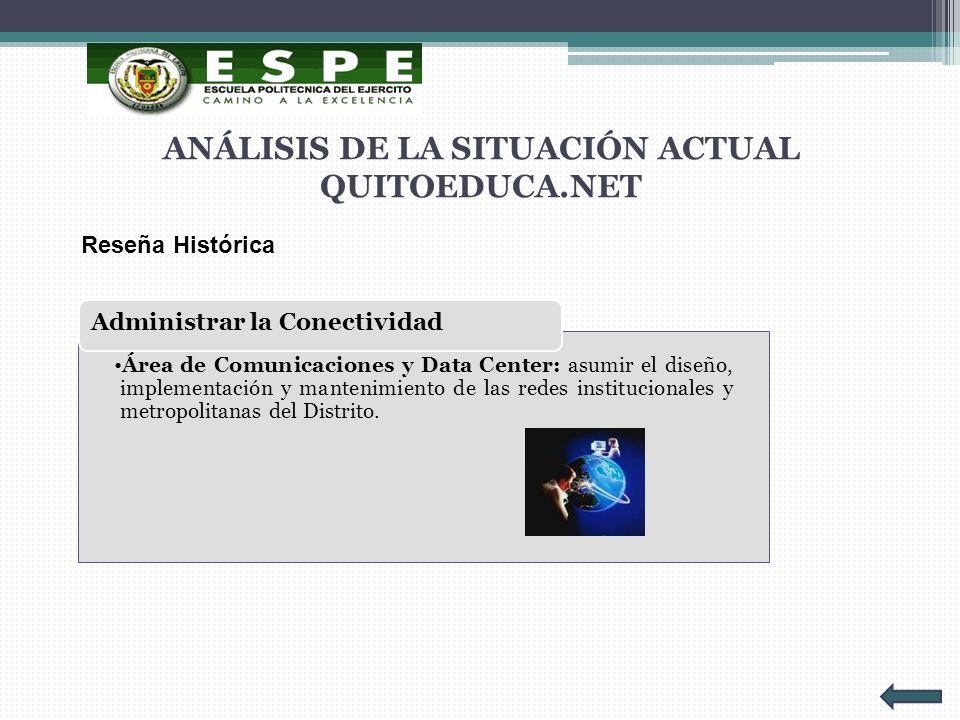ANÁLISIS DE LA SITUACIÓN ACTUAL QUITOEDUCA.NET Reseña Histórica Área de Comunicaciones y Data Center: asumir el diseño, implementación y mantenimiento