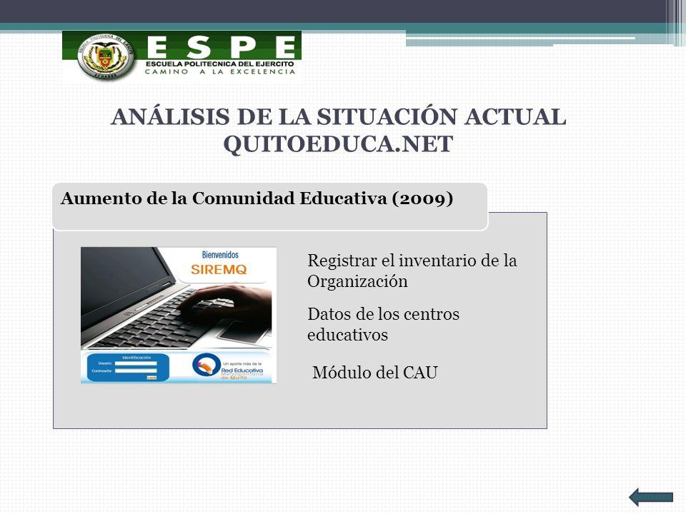 ANÁLISIS DE LA SITUACIÓN ACTUAL QUITOEDUCA.NET Aumento de la Comunidad Educativa (2009) Registrar el inventario de la Organización Datos de los centro