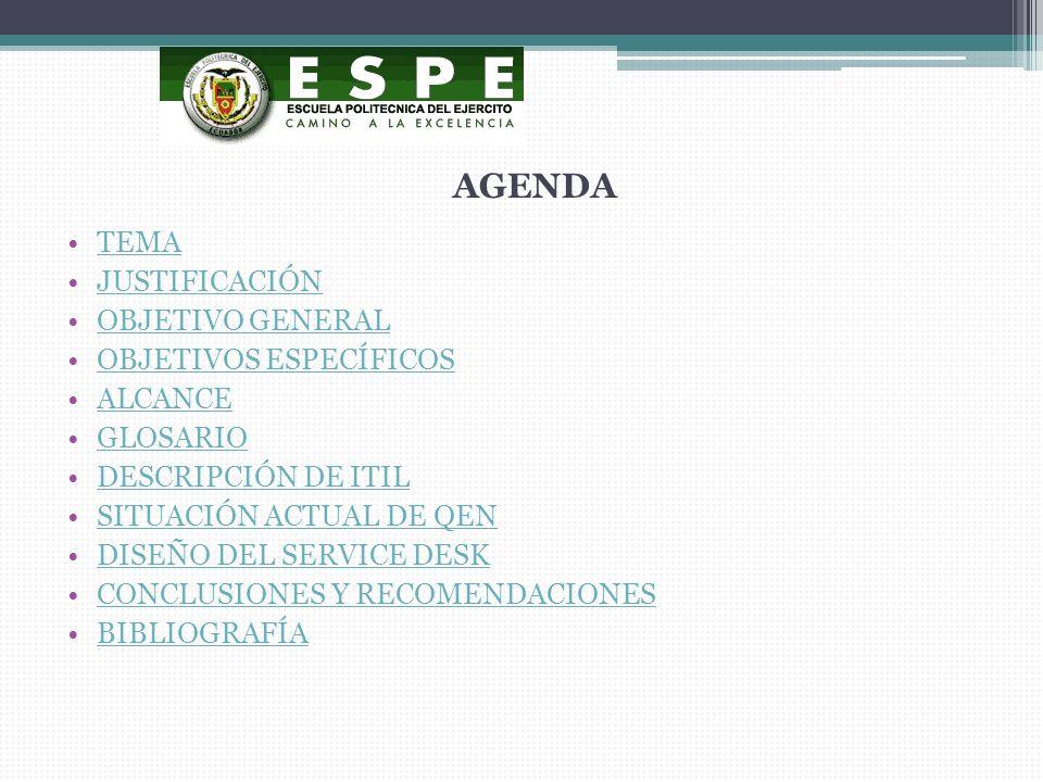 TEMA ANÁLISIS Y DISEÑO DEL SERVICE DESK BASADO EN ITIL V3 PARA QUITOEDUCA.NET