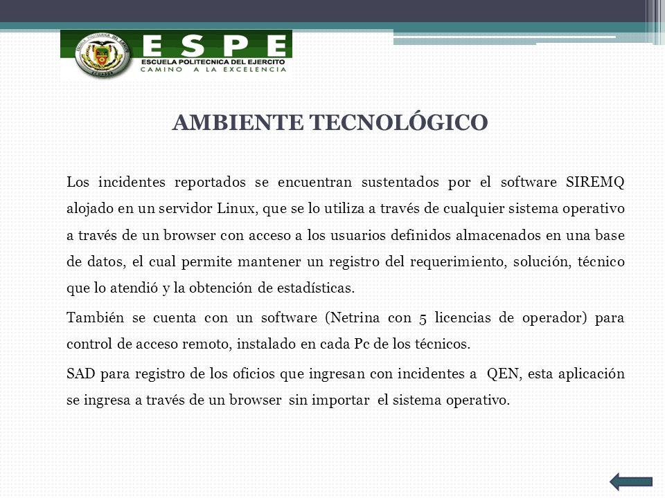AMBIENTE TECNOLÓGICO Los incidentes reportados se encuentran sustentados por el software SIREMQ alojado en un servidor Linux, que se lo utiliza a trav