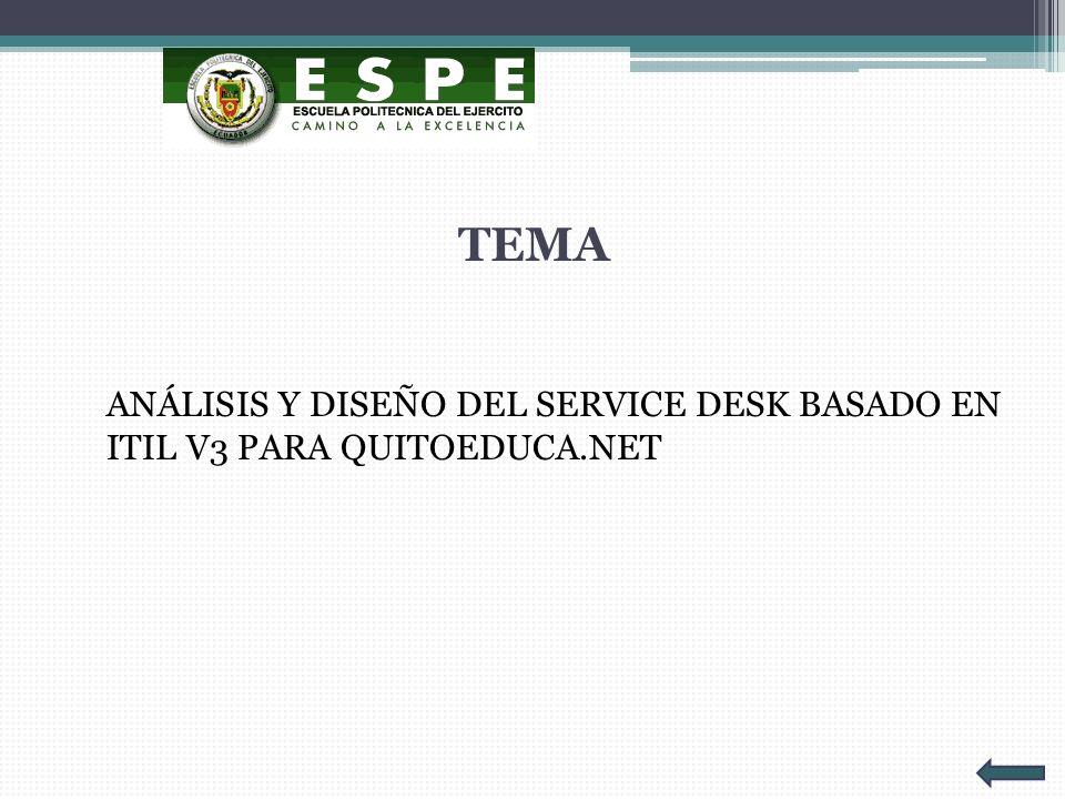 NIVELES DE SOPORTE QuitoEduca.Net actualmente cuenta con cinco Áreas, las cuales son distribuidas de la siguiente manera: Mesa de Ayuda Nivel 1 Soporte Técnico, Data Center, Sistemas de Información (Desarrollo – Implementación), Capacitación.