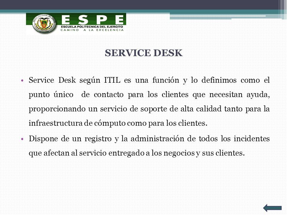 SERVICE DESK Service Desk según ITIL es una función y lo definimos como el punto único de contacto para los clientes que necesitan ayuda, proporcionan