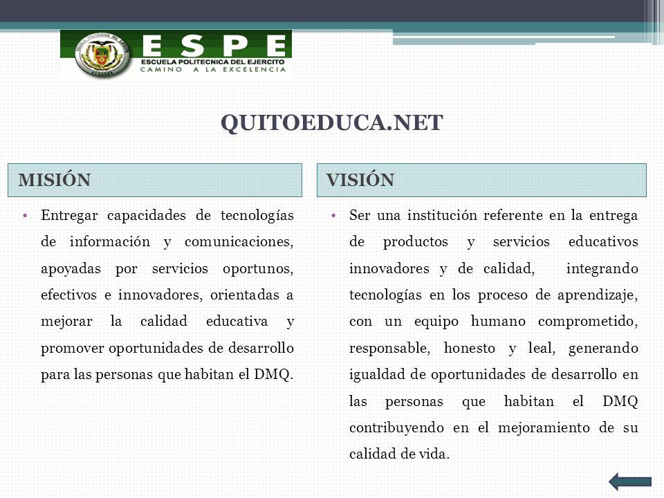 QUITOEDUCA.NET MISIÓNVISIÓN Entregar capacidades de tecnologías de información y comunicaciones, apoyadas por servicios oportunos, efectivos e innovad