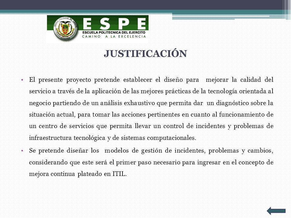 ORGANIGRAMA DE QUITOEDUCA.NET QuitoEduca.