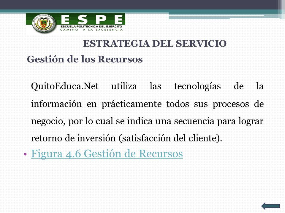 Gestión de los Recursos QuitoEduca.Net utiliza las tecnologías de la información en prácticamente todos sus procesos de negocio, por lo cual se indica
