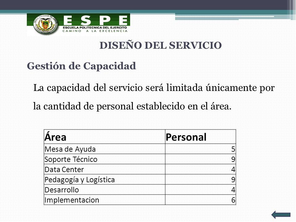 Gestión de Capacidad La capacidad del servicio será limitada únicamente por la cantidad de personal establecido en el área. DISEÑO DEL SERVICIO ÁreaPe