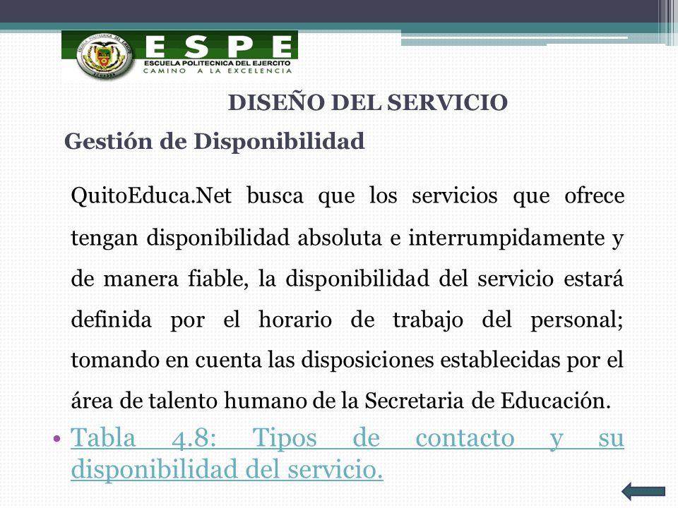 Gestión de Disponibilidad QuitoEduca.Net busca que los servicios que ofrece tengan disponibilidad absoluta e interrumpidamente y de manera fiable, la