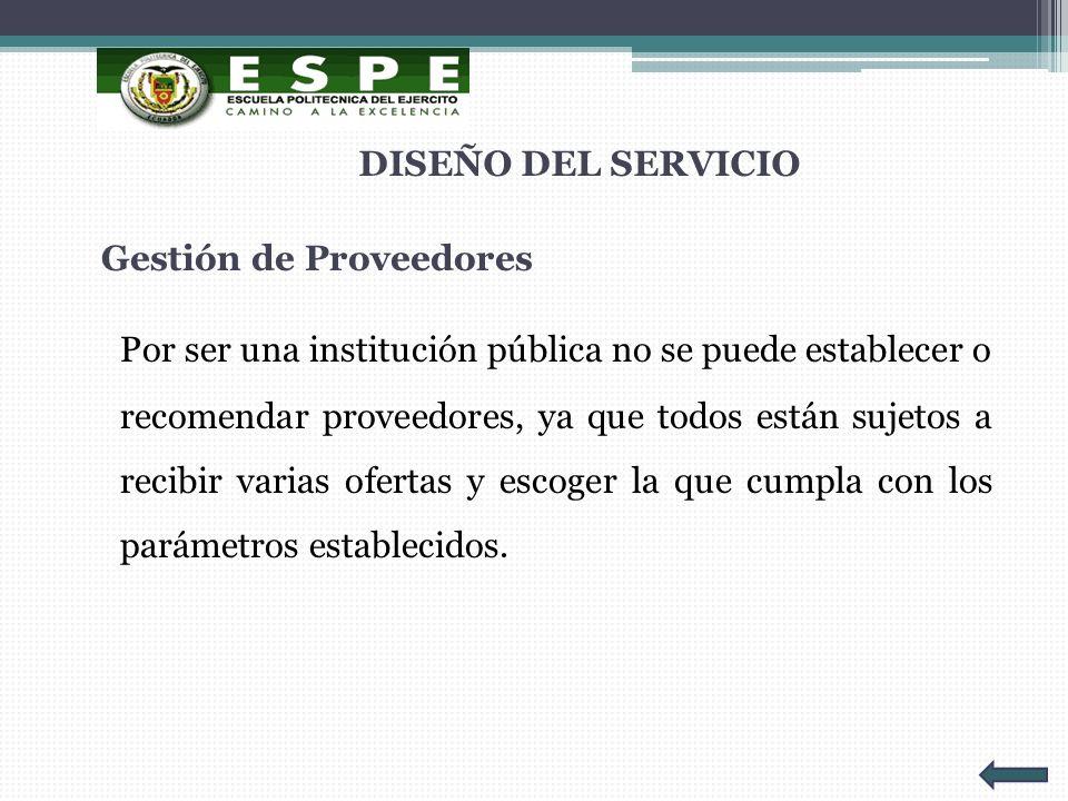 Gestión de Proveedores Por ser una institución pública no se puede establecer o recomendar proveedores, ya que todos están sujetos a recibir varias of