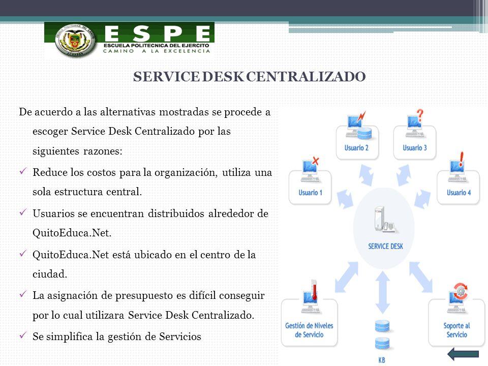 SERVICE DESK CENTRALIZADO De acuerdo a las alternativas mostradas se procede a escoger Service Desk Centralizado por las siguientes razones: Reduce lo