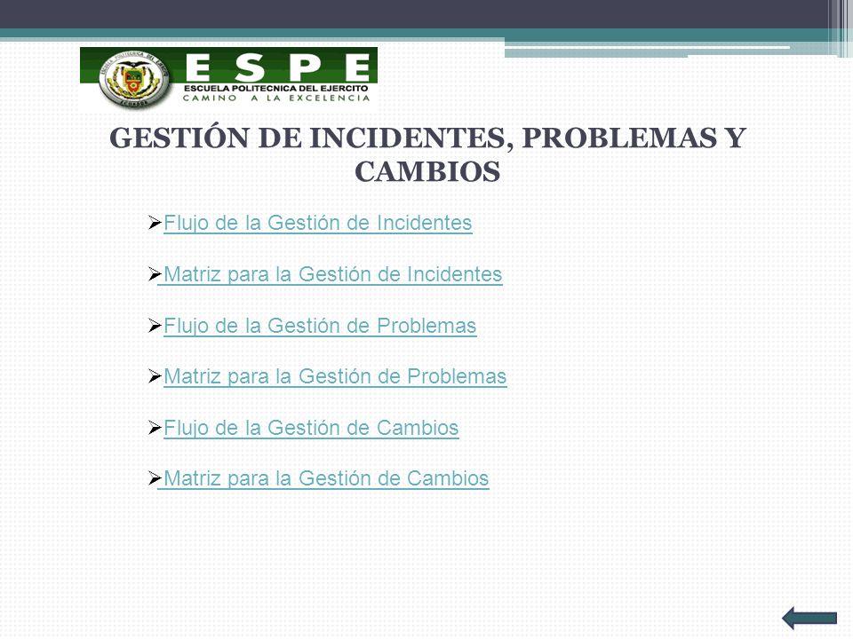 GESTIÓN DE INCIDENTES, PROBLEMAS Y CAMBIOS Flujo de la Gestión de Incidentes Matriz para la Gestión de Incidentes Flujo de la Gestión de Problemas Mat