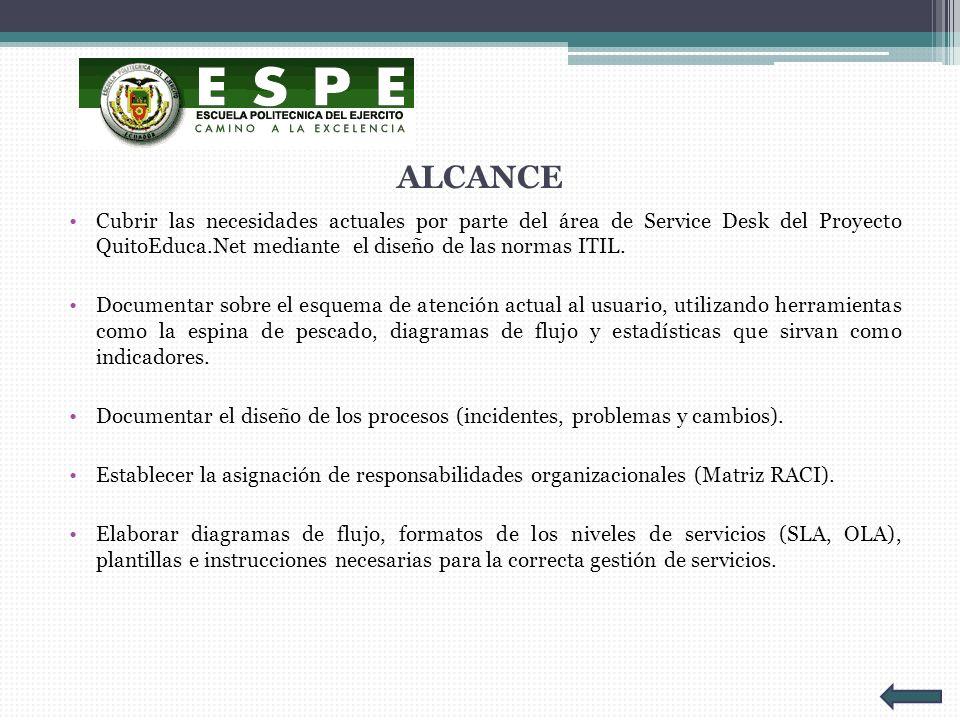 ALCANCE Cubrir las necesidades actuales por parte del área de Service Desk del Proyecto QuitoEduca.Net mediante el diseño de las normas ITIL. Document