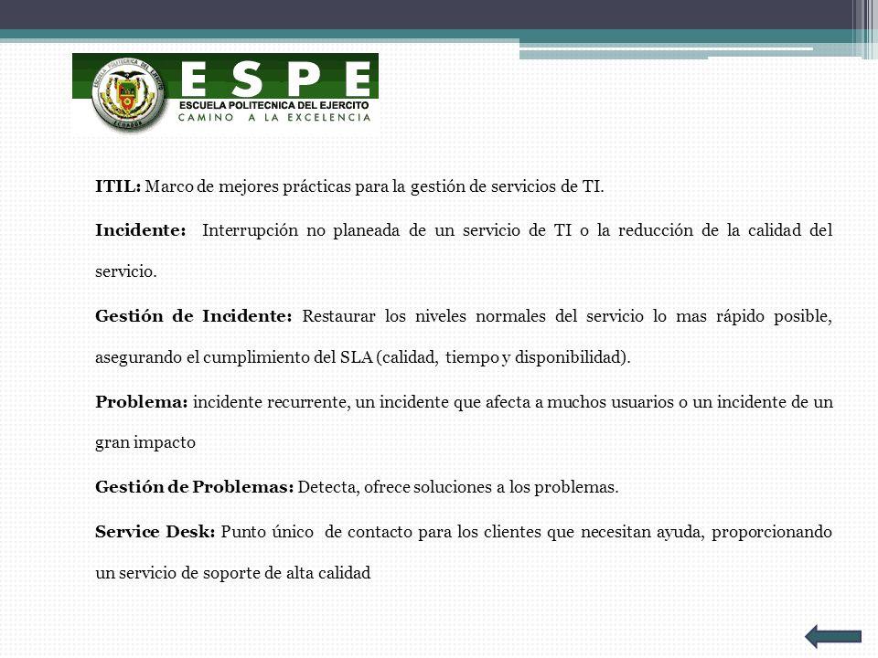 DEFINICIÓN DE ITIL Biblioteca de Infraestructura de Tecnologías de la Información.