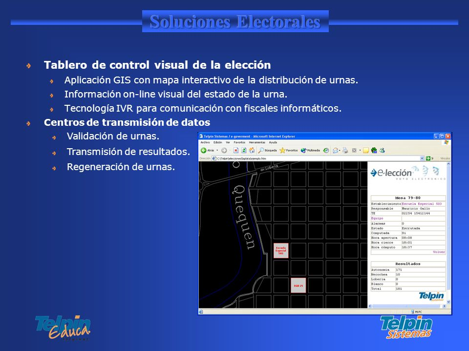 Tablero de control visual de la elección Aplicación GIS con mapa interactivo de la distribución de urnas. Información on-line visual del estado de la
