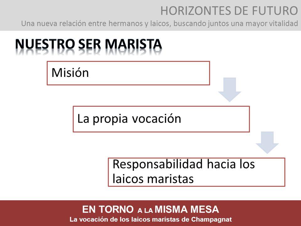 Misión La propia vocación Responsabilidad hacia los laicos maristas HORIZONTES DE FUTURO Una nueva relación entre hermanos y laicos, buscando juntos u