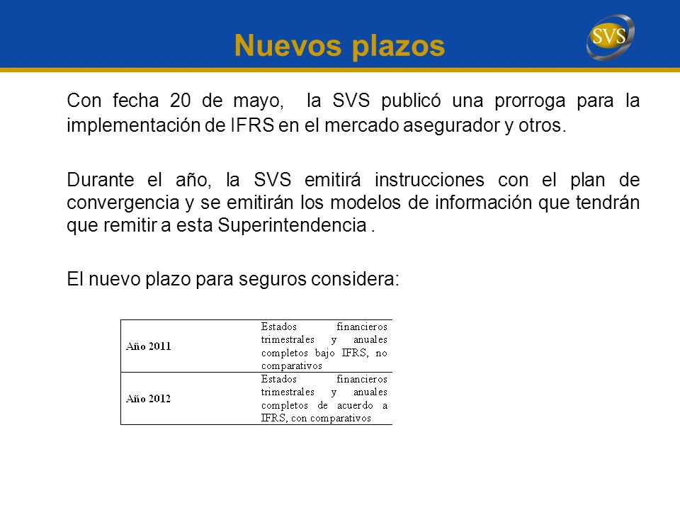 Nuevos plazos Con fecha 20 de mayo, la SVS publicó una prorroga para la implementación de IFRS en el mercado asegurador y otros. Durante el año, la SV