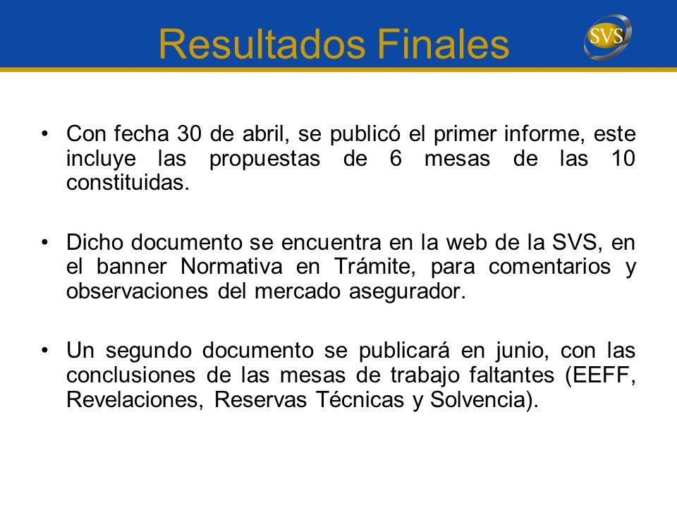 Resultados Finales Con fecha 30 de abril, se publicó el primer informe, este incluye las propuestas de 6 mesas de las 10 constituidas. Dicho documento