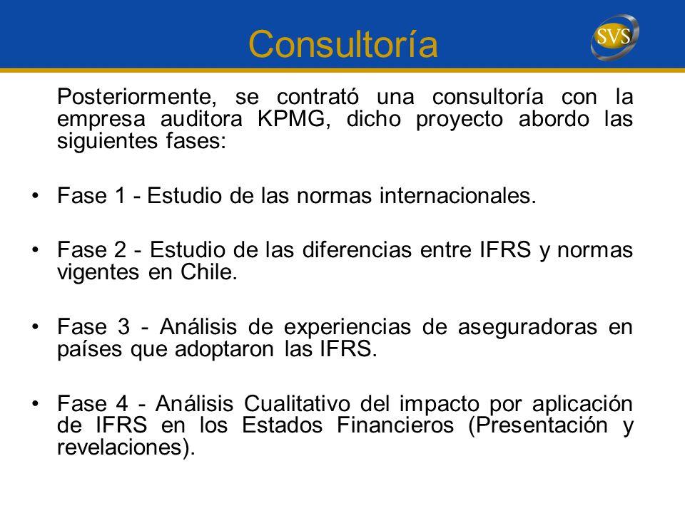Consultoría Fase 5 - Evaluación cuantitativa Fase 6 - Propuesta de aplicación Fase 7 - Análisis y comentarios documento Visiones Preliminares sobre Contratos Aseguradores (Fase II del IFRS 4) Fase 8 - Desarrollo de una actividad de capacitación para los funcionarios de la Intendencia de Seguros.