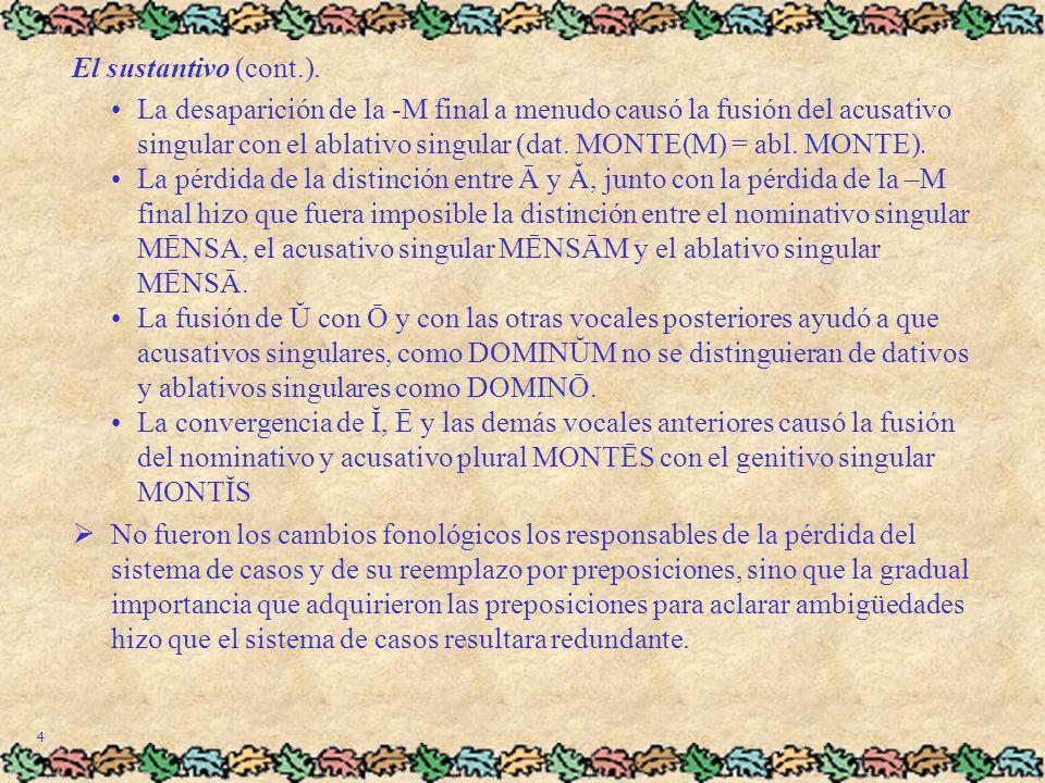 4 El sustantivo (cont.). La desaparición de la -M final a menudo causó la fusión del acusativo singular con el ablativo singular (dat. MONTE(M) = abl.