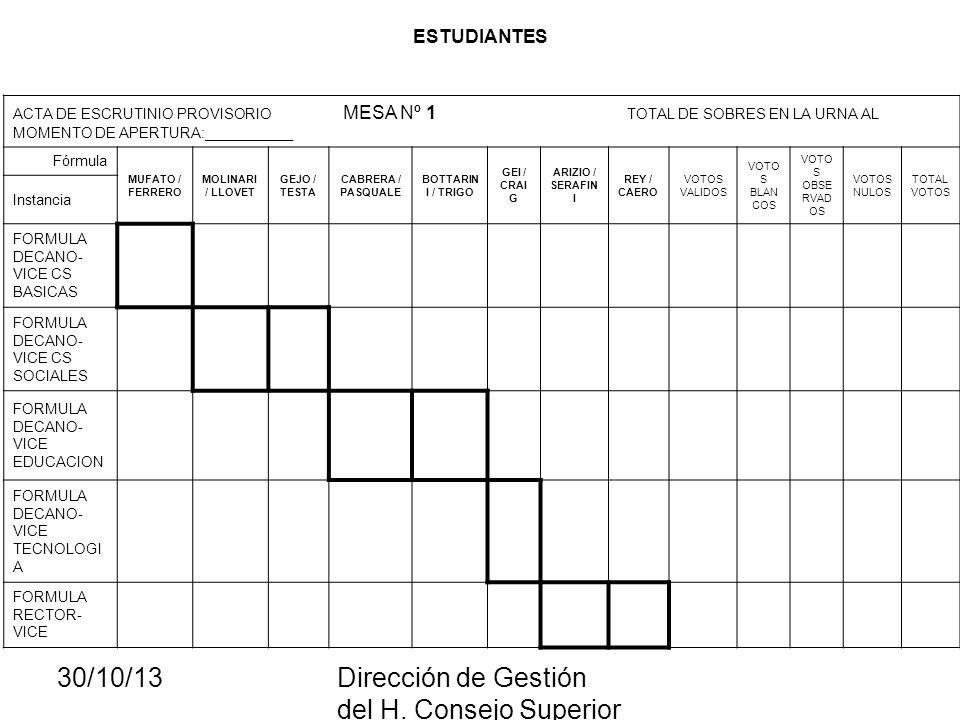 30/10/13Dirección de Gestión del H. Consejo Superior ESTUDIANTES ACTA DE ESCRUTINIO PROVISORIO MESA Nº 1 TOTAL DE SOBRES EN LA URNA AL MOMENTO DE APER
