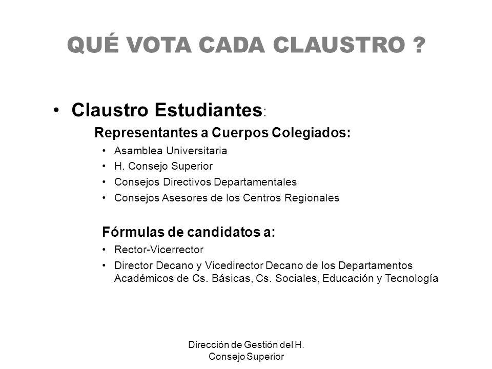 Dirección de Gestión del H. Consejo Superior QUÉ VOTA CADA CLAUSTRO .