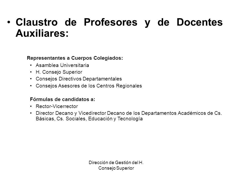 Dirección de Gestión del H. Consejo Superior Claustro de Profesores y de Docentes Auxiliares: Representantes a Cuerpos Colegiados: Asamblea Universita