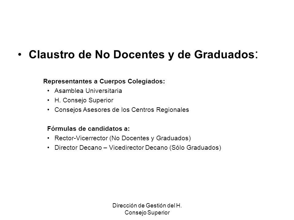 Dirección de Gestión del H. Consejo Superior Claustro de No Docentes y de Graduados : Representantes a Cuerpos Colegiados: Asamblea Universitaria H. C