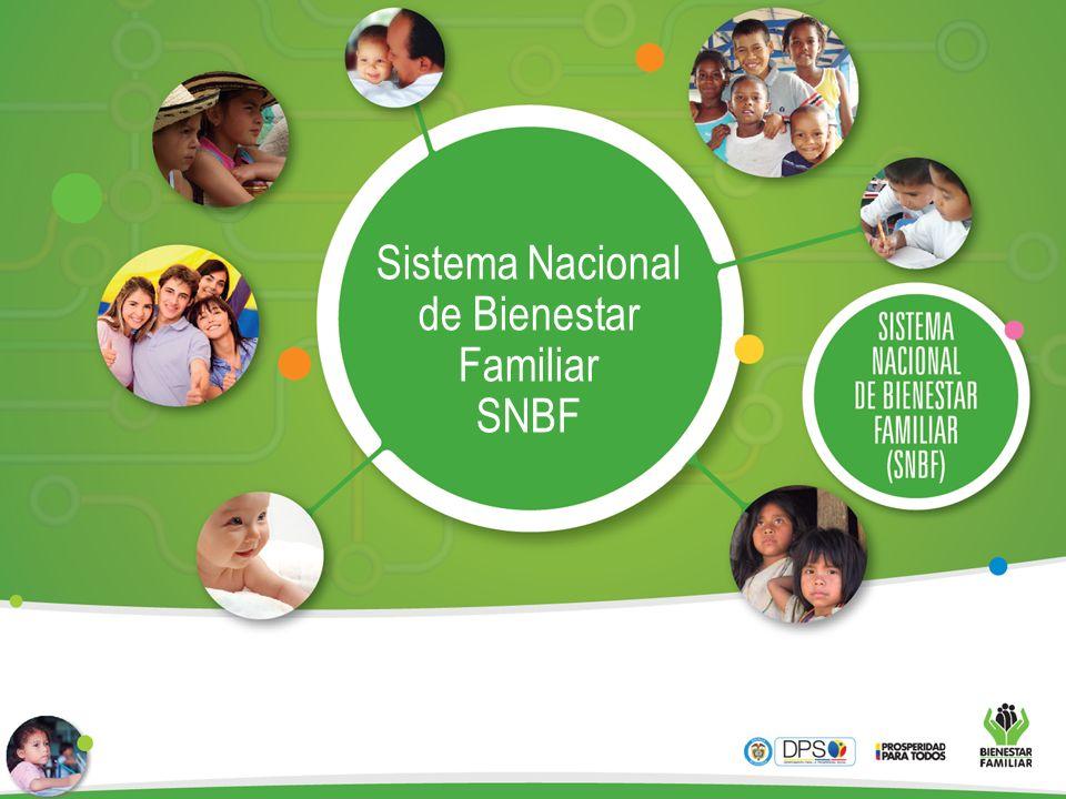Sistema Nacional de Bienestar Familiar SNBF
