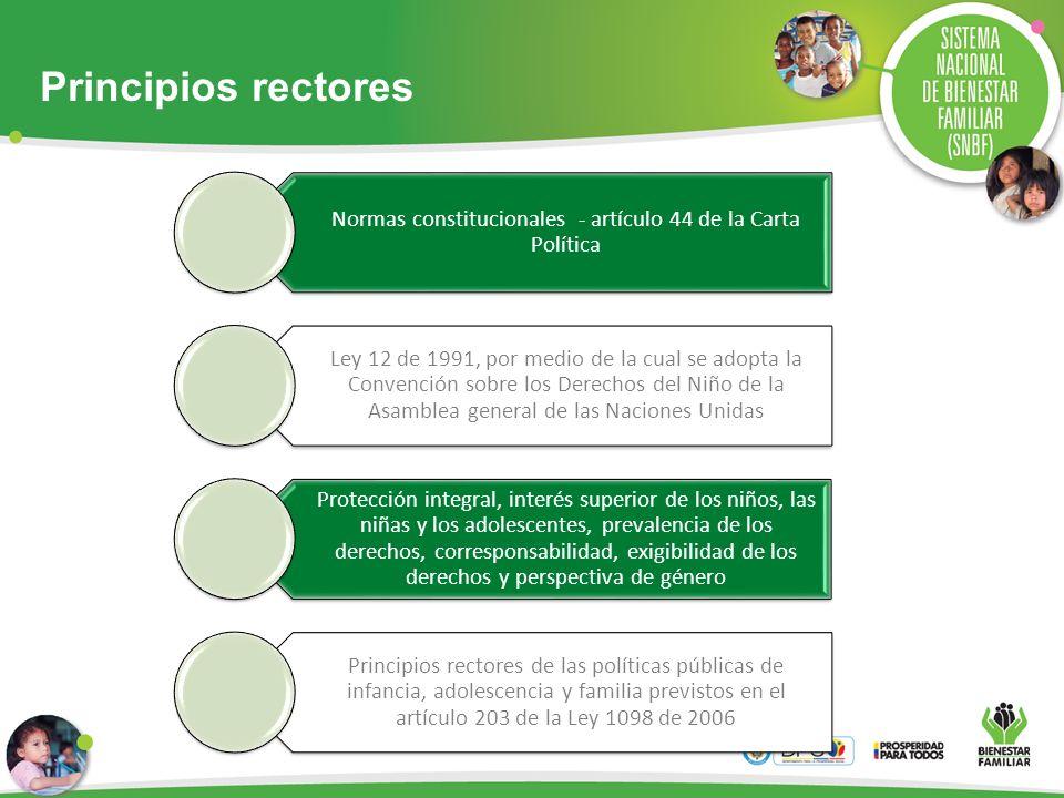 Principios rectores Normas constitucionales - artículo 44 de la Carta Política Ley 12 de 1991, por medio de la cual se adopta la Convención sobre los