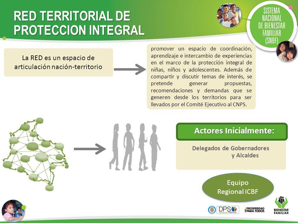 Delegados de Gobernadores y Alcaldes Actores Inicialmente: Equipo Regional ICBF RED TERRITORIAL DE PROTECCION INTEGRAL La RED es un espacio de articul