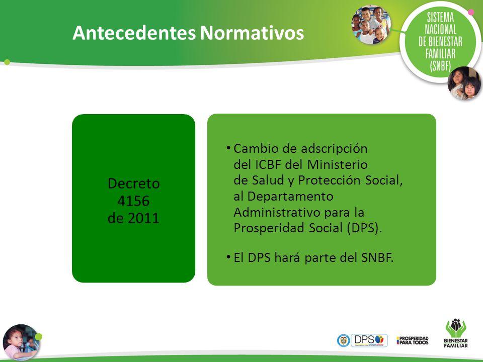 Decreto 4156 de 2011 Cambio de adscripción del ICBF del Ministerio de Salud y Protección Social, al Departamento Administrativo para la Prosperidad So