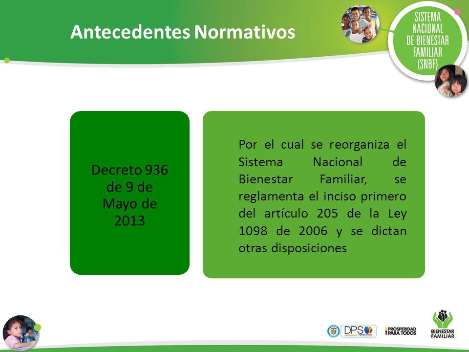 Decreto 936 de 9 de Mayo de 2013 Antecedentes Normativos Por el cual se reorganiza el Sistema Nacional de Bienestar Familiar, se reglamenta el inciso