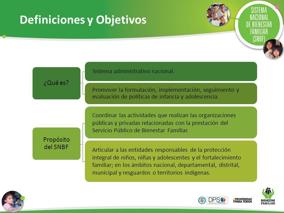 ¿Qué es? Sistema administrativo nacional. Promover la formulación, implementación, seguimiento y evaluación de políticas de infancia y adolescencia. P