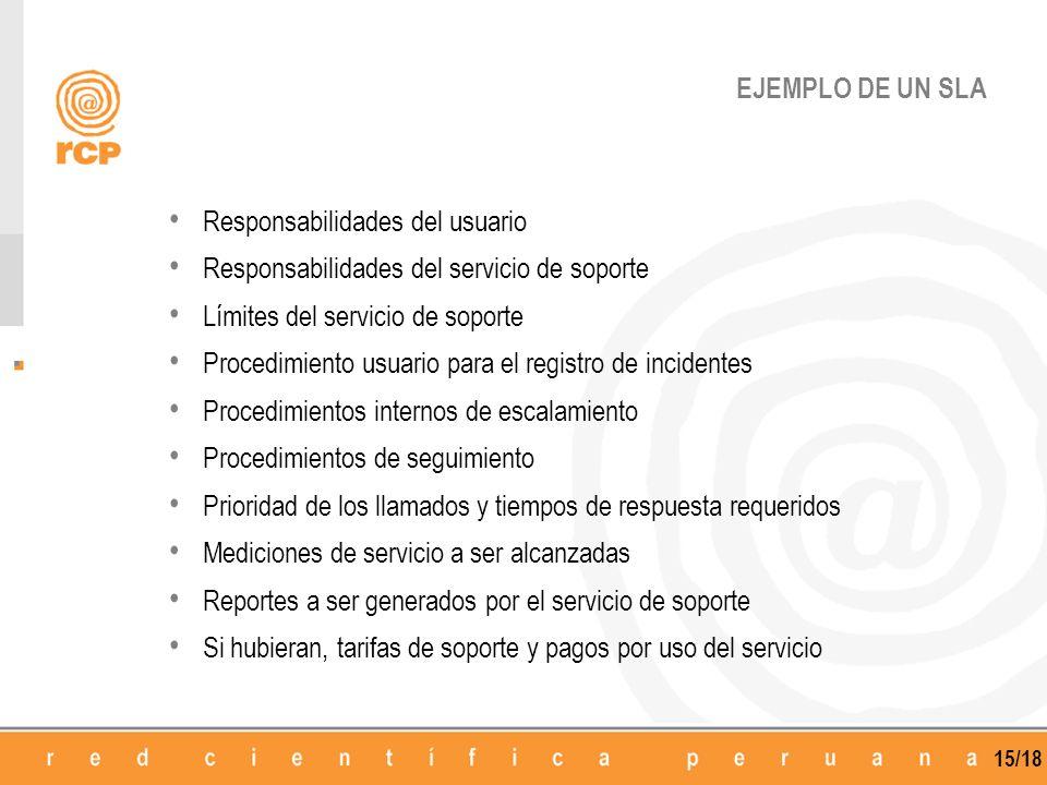 15/18 EJEMPLO DE UN SLA Responsabilidades del usuario Responsabilidades del servicio de soporte Límites del servicio de soporte Procedimiento usuario