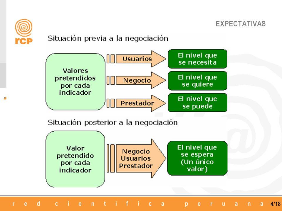 5/18 ÁMBITO DE SOLUCIÓN Necesidades de los usuarios Cantidad y capacidades de los recursos asignados Tiempo asignado Alcances Exclusiones