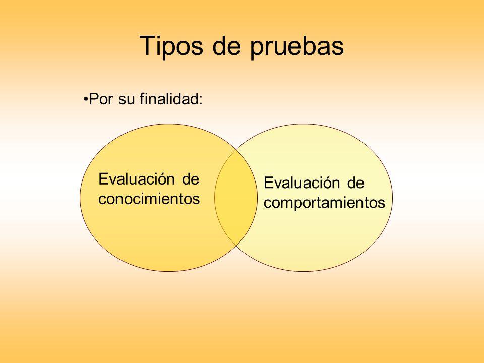 Tipos de pruebas Evaluación de comportamientos Evaluación de conocimientos Por su finalidad: