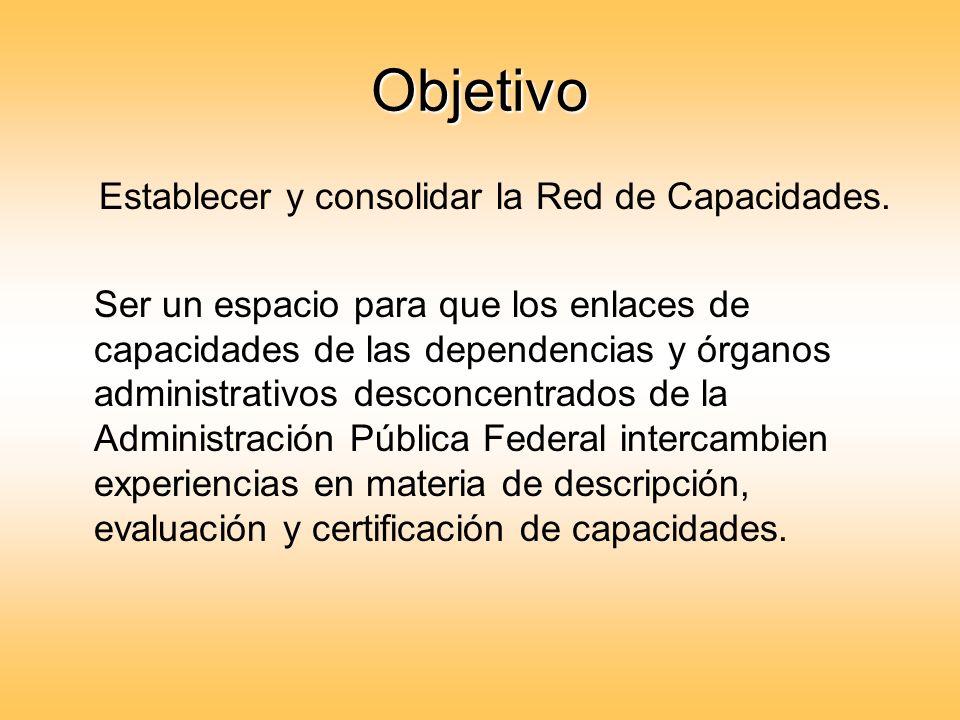 Objetivo Establecer y consolidar la Red de Capacidades. Ser un espacio para que los enlaces de capacidades de las dependencias y órganos administrativ