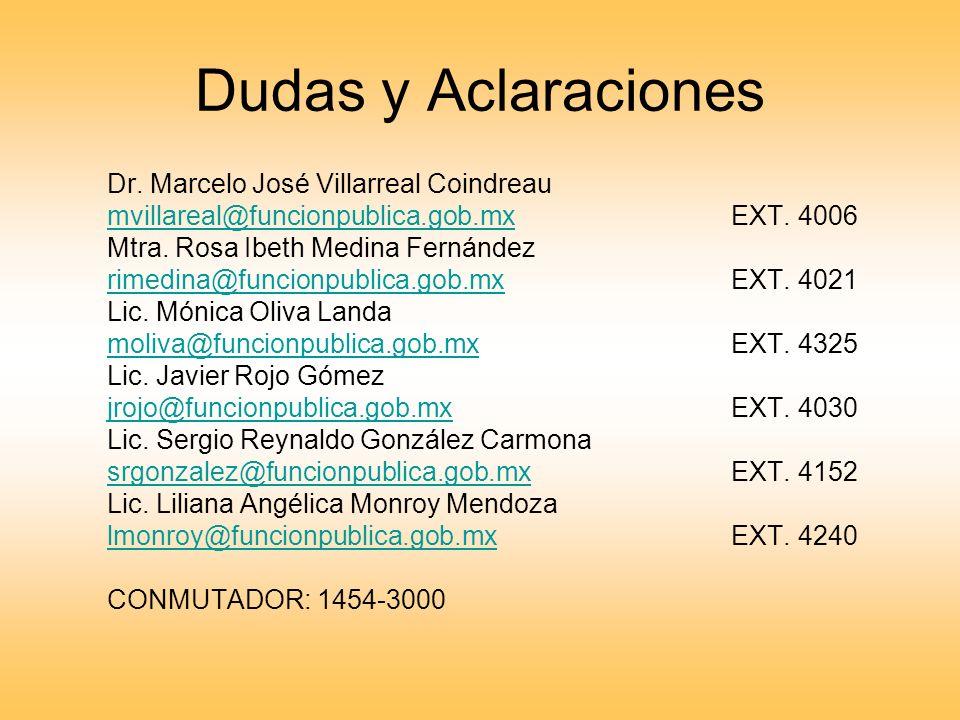 Dudas y Aclaraciones Dr. Marcelo José Villarreal Coindreau mvillareal@funcionpublica.gob.mxmvillareal@funcionpublica.gob.mx EXT. 4006 Mtra. Rosa Ibeth