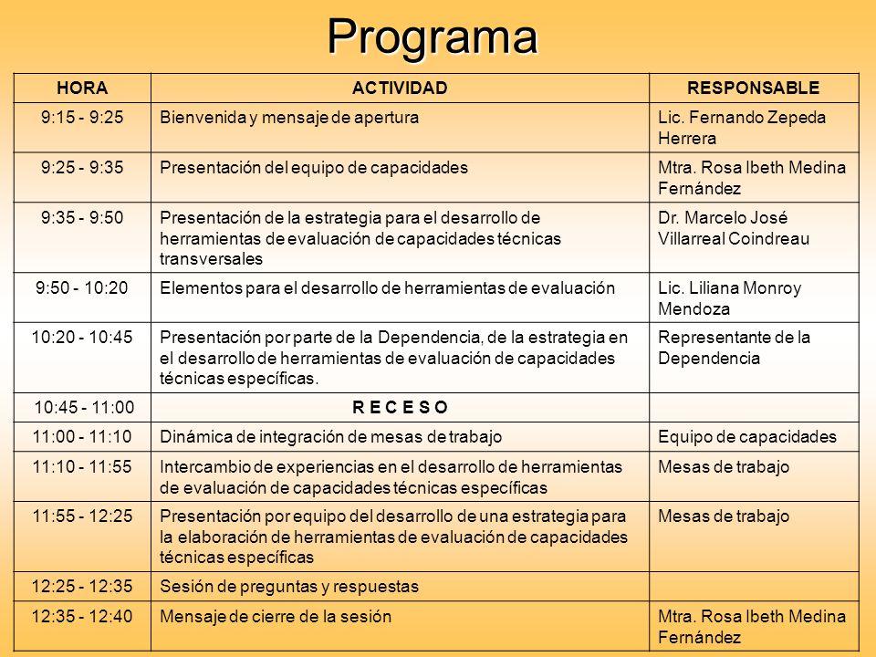 Programa HORAACTIVIDADRESPONSABLE 9:15 - 9:25Bienvenida y mensaje de aperturaLic. Fernando Zepeda Herrera 9:25 - 9:35Presentación del equipo de capaci