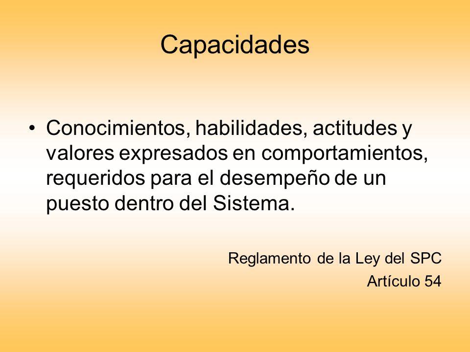 NIVELDESCRIPTOR CONOCIMIENTOS GENERALES CONOCIMIENTOS ESPECIFICOS PROFUNDIDAD DEL CONOCIMIENTO UNICO UTILIZAR TÉCNICAS Y ESTILOS PARA PLANEAR Y FORMULAR TEXTOS SIMPLES, CLAROS Y DIRECTOS PLANEACIÓN DEL MENSAJE PROPÓSITO DEL MENSAJE: *Retórica y expresión.